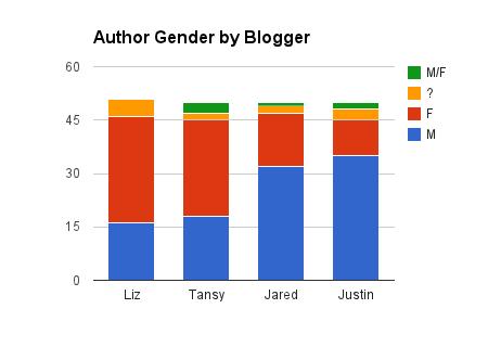 Chart_4